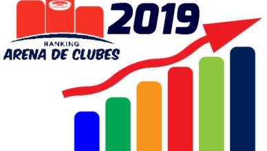 TOP 10 do Ranking Arena Geral de Clubes 2019