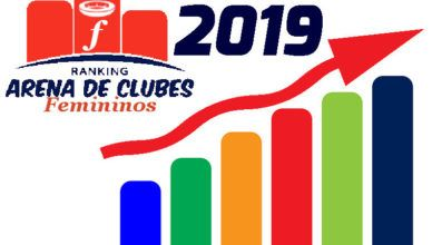 TOP 10 do Ranking Arena de Clubes Feminino 2019