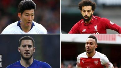 O futebol voltou pra casa? Duas finais europeias só com ingleses