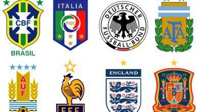 Ranking Campeões Mundiais de Futebol (Masculino e Feminino)